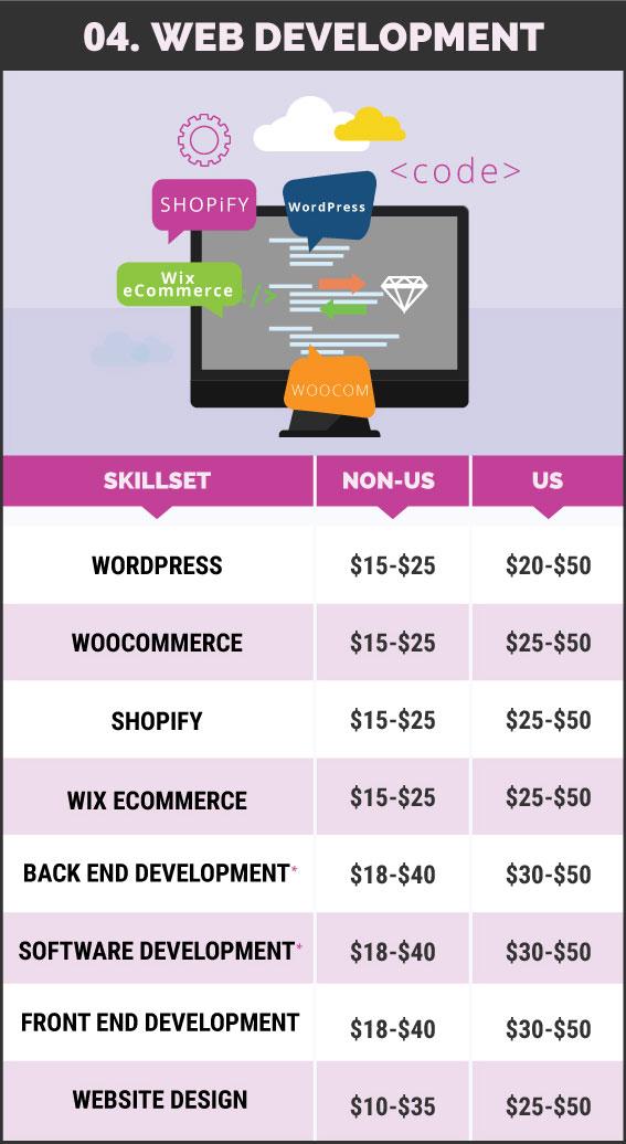 04-Web-Development-New