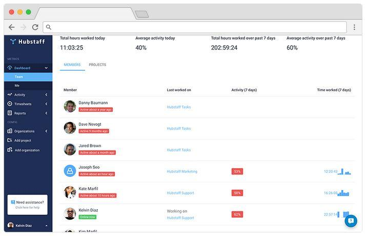Manage Workers Remotely Hubstaff