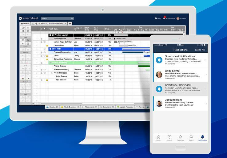Manage Workers Remotely Smartsheet