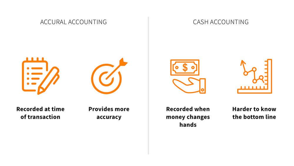 automate amazon accounting accrual