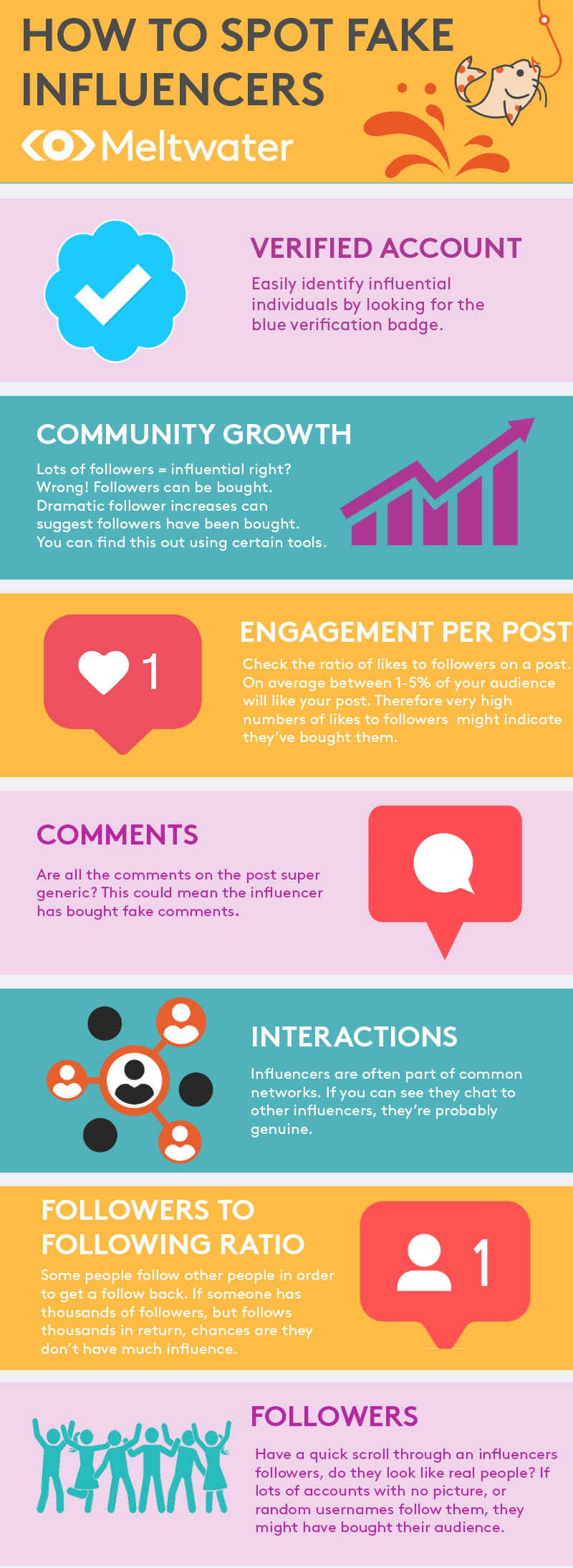 spot fake influencers infographic