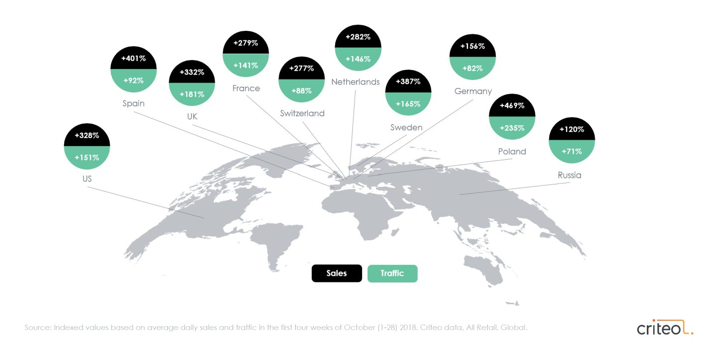 2019 holiday ecommerce worldwide trends