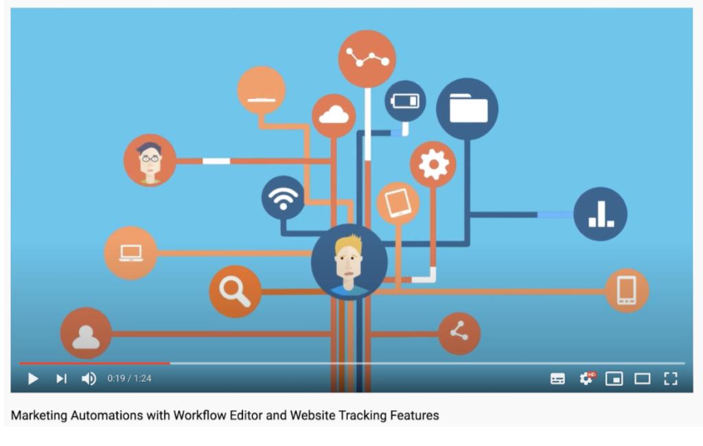 Marketing Automation Screenshot